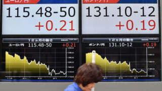 An electronics quotation board displays the current exchange rate of the Japanese yen against the British pound (R) and the euro (L) in Tokyo on October 5, 2016.  Tokyo shares rose on the morning of October 5, shaking off a fall on Wall Street, as a drop in the yen boosted the profit outlook for Japan's exporters. / AFP PHOTO / KAZUHIRO NOGI