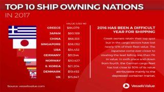 vessel-nation
